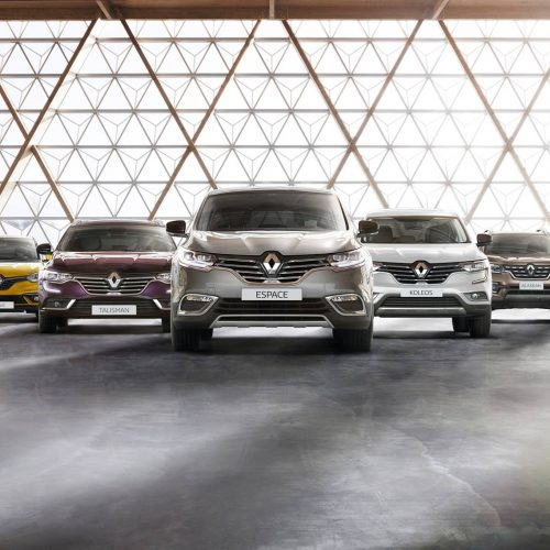 Gamme de modèles Renault